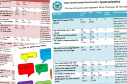 Pupil and Parent Questionnaires Results and Feedback